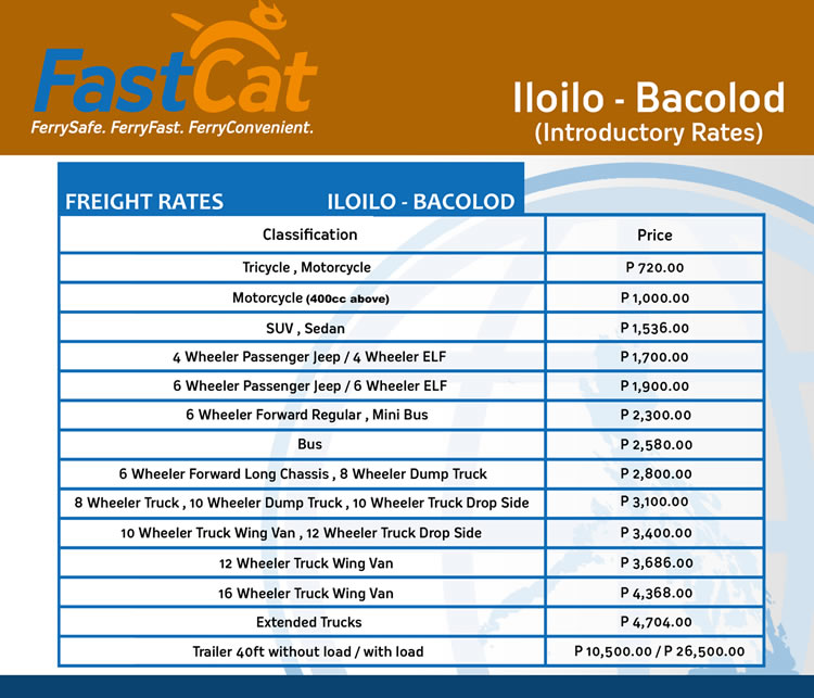 archipelago-freight-rate_iloilo-bacolod